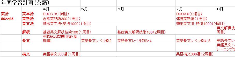 Q&A003