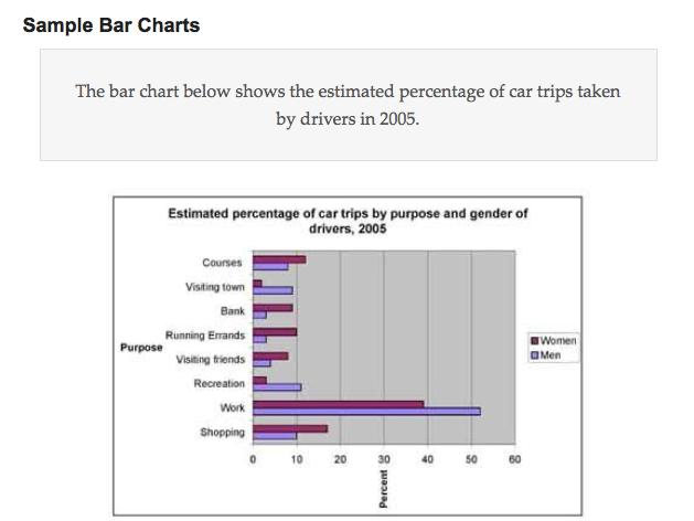 棒グラフの例